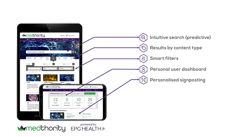 Medthority, a medical website personalised for doctors and tailored for pharma